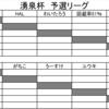 【対戦結果報告記事】Hot Spring Cup(湧泉杯)【シングル66】