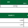 9/15 ビットコイン大暴落 株トレ
