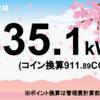 5/28の発電量は35.1kWh