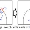 最新NBA戦術紹介② Advanced switches