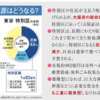 大阪自民党の二枚舌