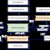 オリジナルLLVMバックエンド実装をまとめる(1. クラス構造の関係図)