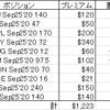 【オプション取引で1223ドル獲得】先週の米国株取引結果【RPRX、DPHC、PLUG、JPM】
