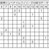 2017年阪神ジュベナイルフィリーズ予想!