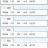 第1回BBCトーナメント決勝戦結果とザビエルくんの豆知識①