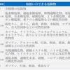 【資格】危険物取扱者 免状の写真書換