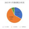 【資産状況】【配当の軌跡】2021年1月の金融資産は454万円