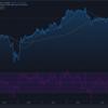 2021-8-7 今週の米国株状況