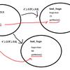 JavaScriptでオブジェクト指向プログラミング