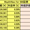 サラリーマンのロボアド投資記録 (AI自動投資:WealthNavi & THEO 9/Dec/2017)