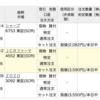 機械学習による株価予測3日目(2021年2月26日)