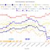 関東の強風 - 昨日と今日の比較