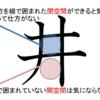 井の中の丼(1)-5 症状の解釈