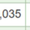 日本光電(6849)好決算、株価はどうか