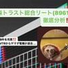 森トラスト総合リート(8961)徹底分析!!