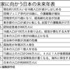 限界国家に向かう日本 日本沈没?