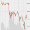 仮想通貨全体的な大暴落😅 ビット一時100万台😨