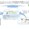 Suicaがマイナンバーカード代わりに JR東日本らが新サービス開始