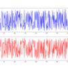 【python】正準相関分析(Canonical Correlation Analysis)を試してみる