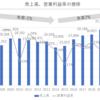 【配当利回り5%】グラクソスミスクライン(GSK)R&D強化策が花開けば株価上昇か【銘柄分析】