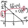 Phragmén–Lindelöfの定理の証明