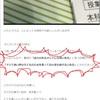 「『注意する』と『怒る』は全く違う!」州崎先生のブログを読んで思った関係の無いこと ポエム 可燃性