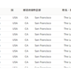 Salesforce:Lightning tableのヘッダを固定する