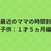 最近のママの時間割【子供:1才5ヵ月編】