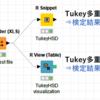 【KNIME】Tukeyの多重検定を「R node」で処理・可視化する
