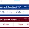 第268回TOEIC L&R 公開テスト受験結果!!