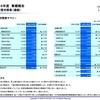 三陽商会の決算から学ぶ財務分析入門 ①基礎と貸借対照表分析