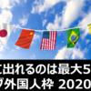 試合に出れるのは最大5人!? Jリーグ外国人枠 2020