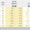 12/26 ポートフォリオ 年初来最高値更新 3769 GMOペイ 続伸