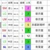 【2018年日本ダービー】考察①
