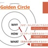 TEDな朝【Simon Sinek's How Great Leaders Inspire Action】