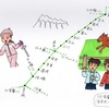 JR室蘭本線(その1)