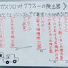 ガスクロマトグラフィーの検出器のゴロ(覚え方)|薬学ゴロ