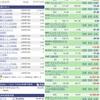 【1月18〜23日実績まとめ】日本株・米国株・仮想通貨の運用実績