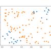 多層ニューラルネットワークのフルスクラッチ実装(コードと検証のみ)