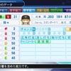 仁藤投手、引退する(パワプロ2018マイライフ・12年目)