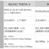 RICHO THETA VとMirage Cameraについて比較ーその1:簡易比較とその目的