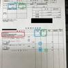 薬局での支払いで損をしない為の知識~その①「明細書に全ての情報が載っている!!」