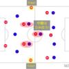 2021 J1リーグ第1節 浦和vsFC東京 さくっとプレビュー