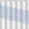 決算期で集計する場合は、決算月だけマイナスすればいい