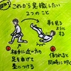 稽古日記~後ろ受け身・飛び受け身 article17