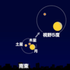 8日の深夜から9日の明け方、月と木星が接近!