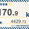 2/3〜2/9の総発電量は170.9kWh(目標比75.35%)でした!