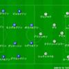 EURO2016-F2-ICL.vs.HUN