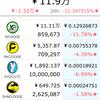 仮想通貨をコツコツ積み立てて億を目指す(1/23) NANJコミュニティに参加しよう!