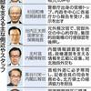検証安倍政治 官邸主導 忖度を生んだ権勢 - 東京新聞(2018年9月9日)